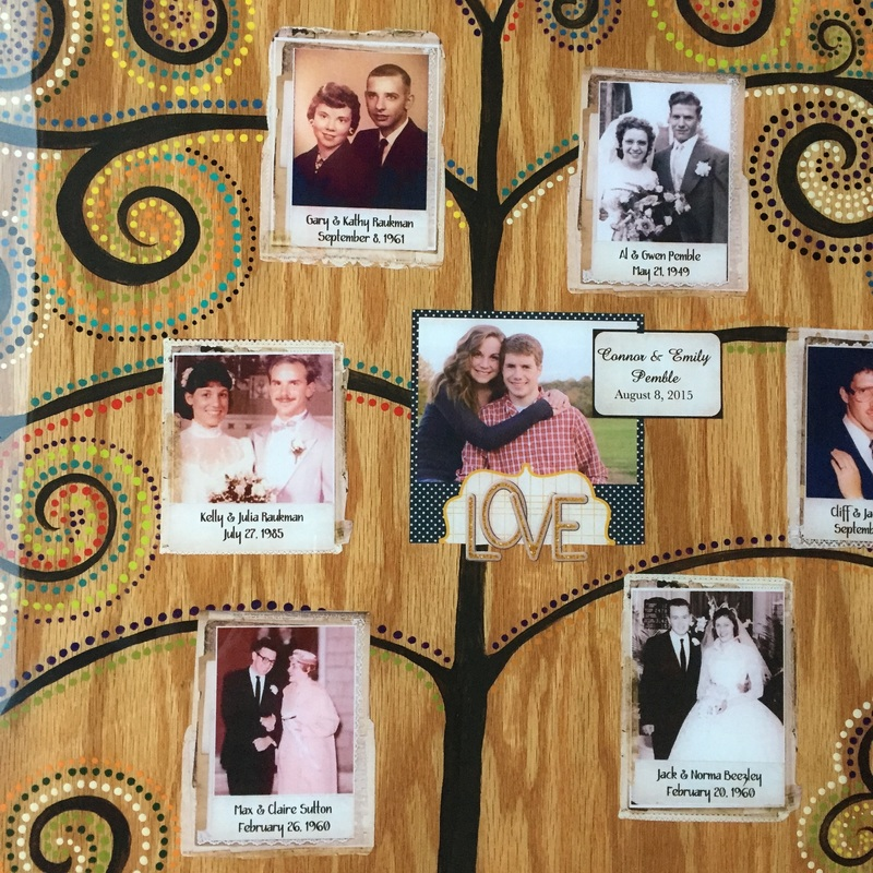 Family Tree Personalized and hand painted